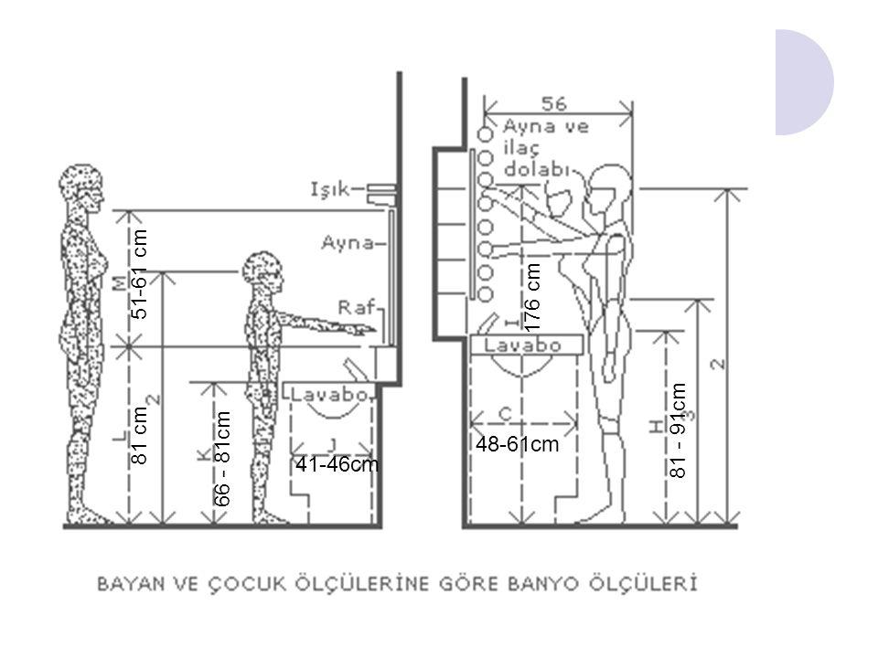 51-61 cm 176 cm 81 - 91cm 81 cm 48-61cm 66 - 81cm 41-46cm
