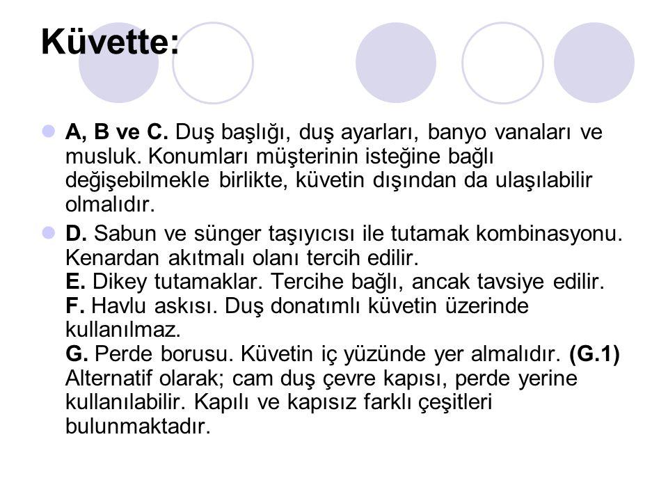 Küvette: