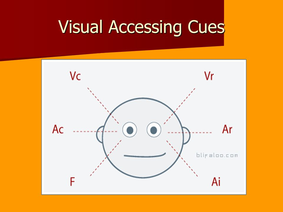 Visual Accessing Cues