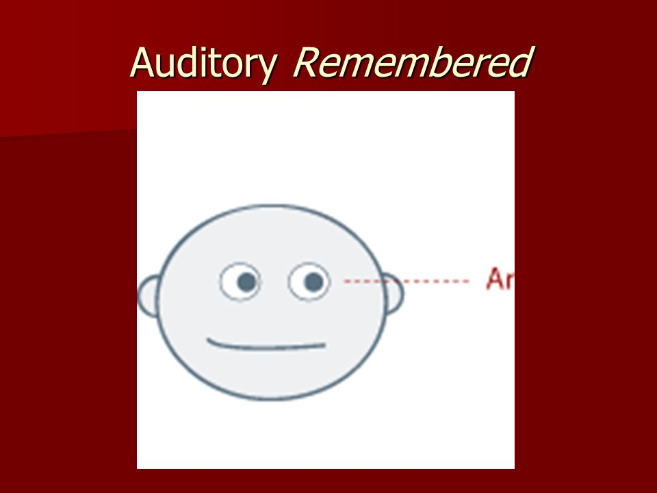 Auditory Remembered