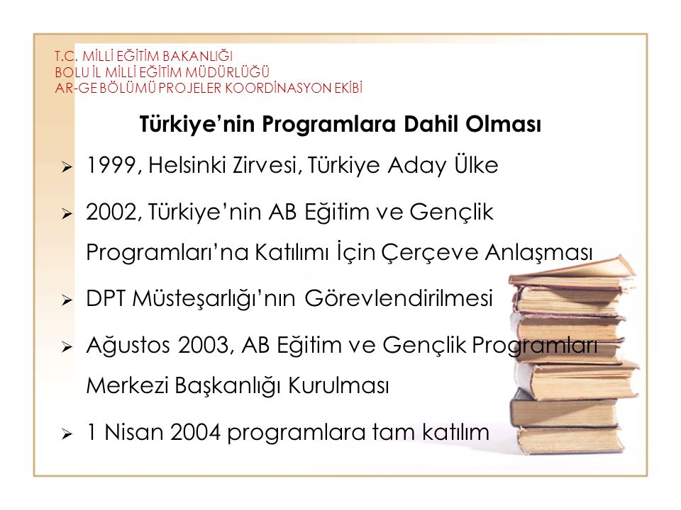 Türkiye'nin Programlara Dahil Olması
