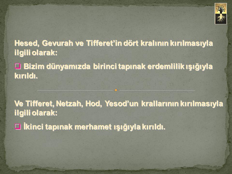 Hesed, Gevurah ve Tifferet'in dört kralının kırılmasıyla ilgili olarak: