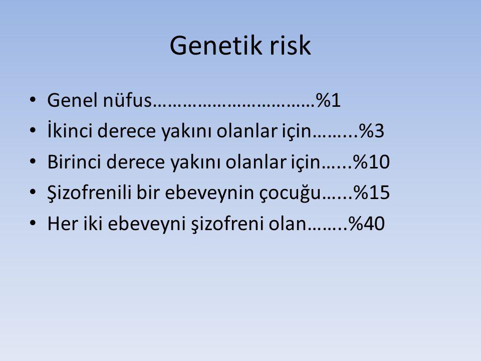 Genetik risk Genel nüfus……………………………%1