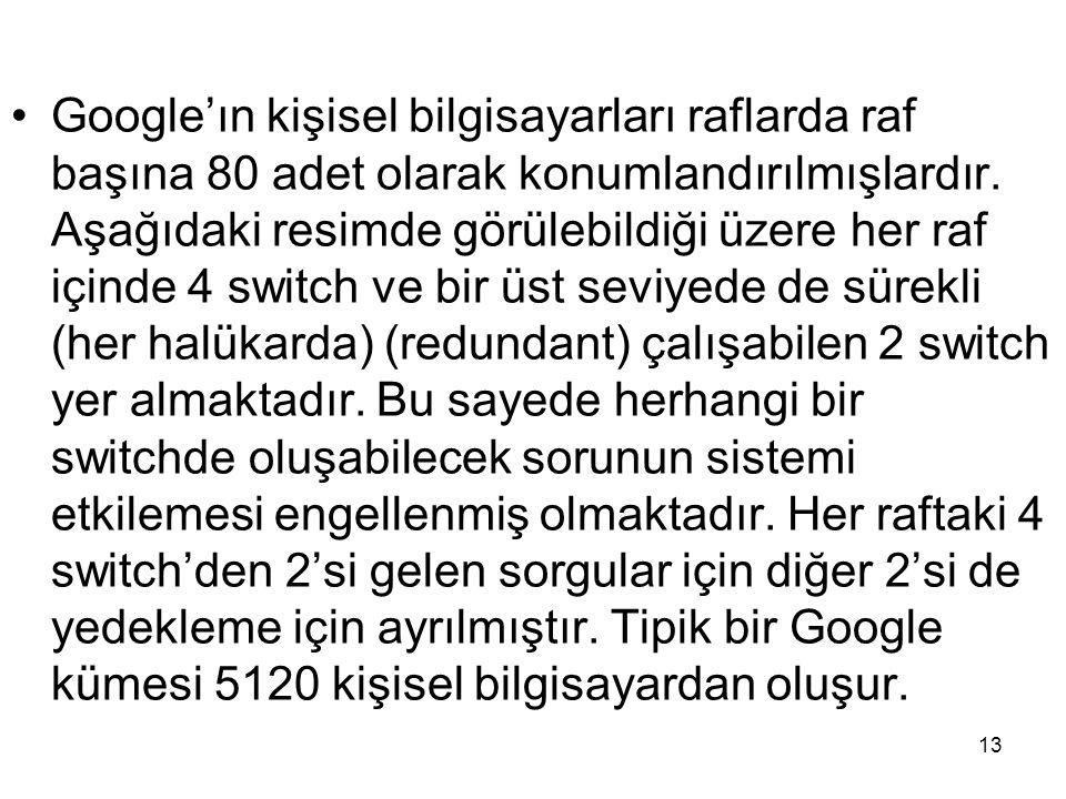 Google'ın kişisel bilgisayarları raflarda raf başına 80 adet olarak konumlandırılmışlardır.