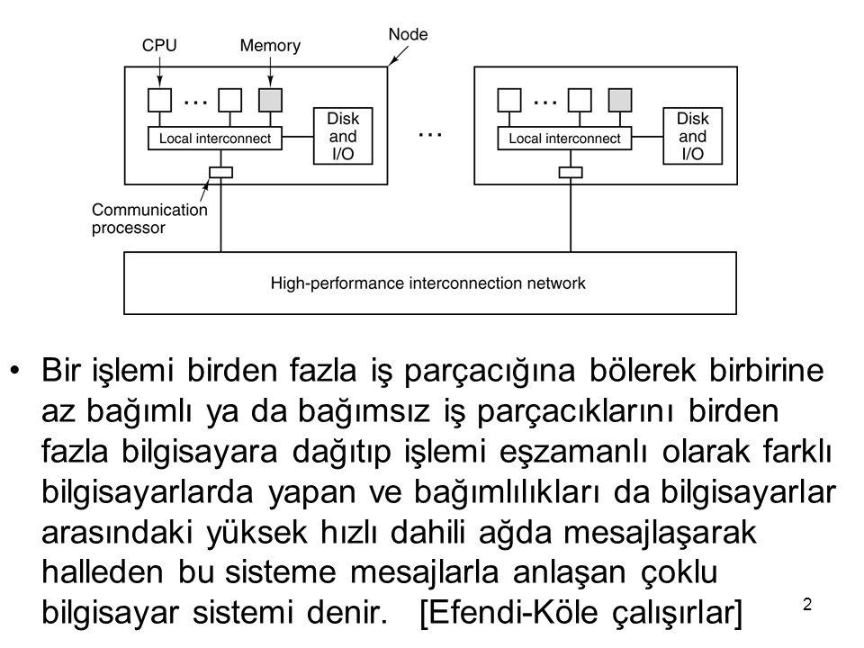 Bir işlemi birden fazla iş parçacığına bölerek birbirine az bağımlı ya da bağımsız iş parçacıklarını birden fazla bilgisayara dağıtıp işlemi eşzamanlı olarak farklı bilgisayarlarda yapan ve bağımlılıkları da bilgisayarlar arasındaki yüksek hızlı dahili ağda mesajlaşarak halleden bu sisteme mesajlarla anlaşan çoklu bilgisayar sistemi denir.