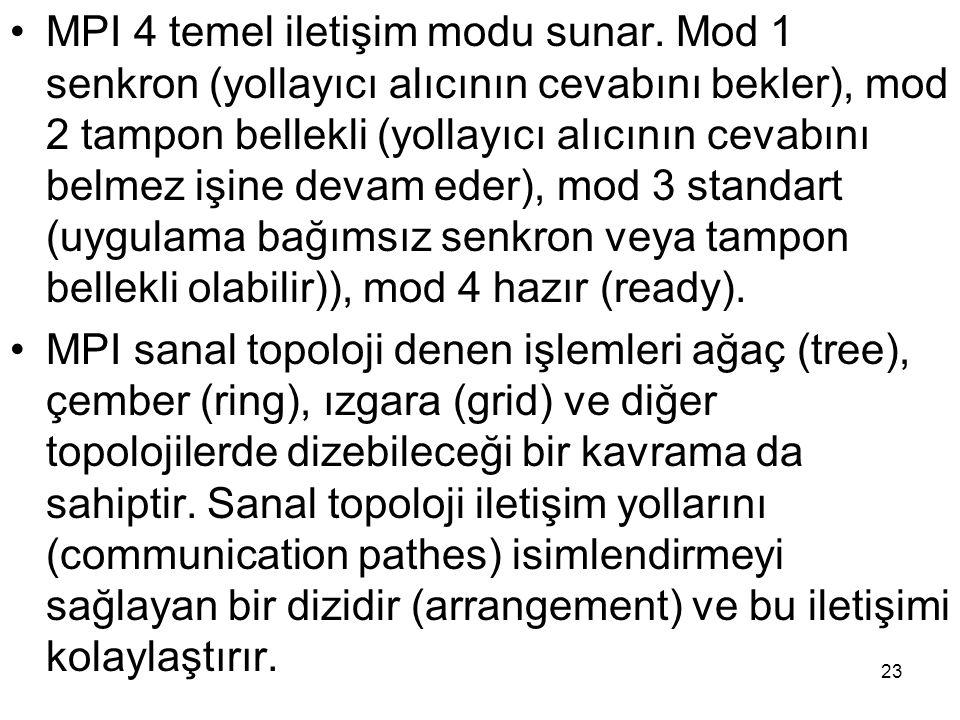 MPI 4 temel iletişim modu sunar