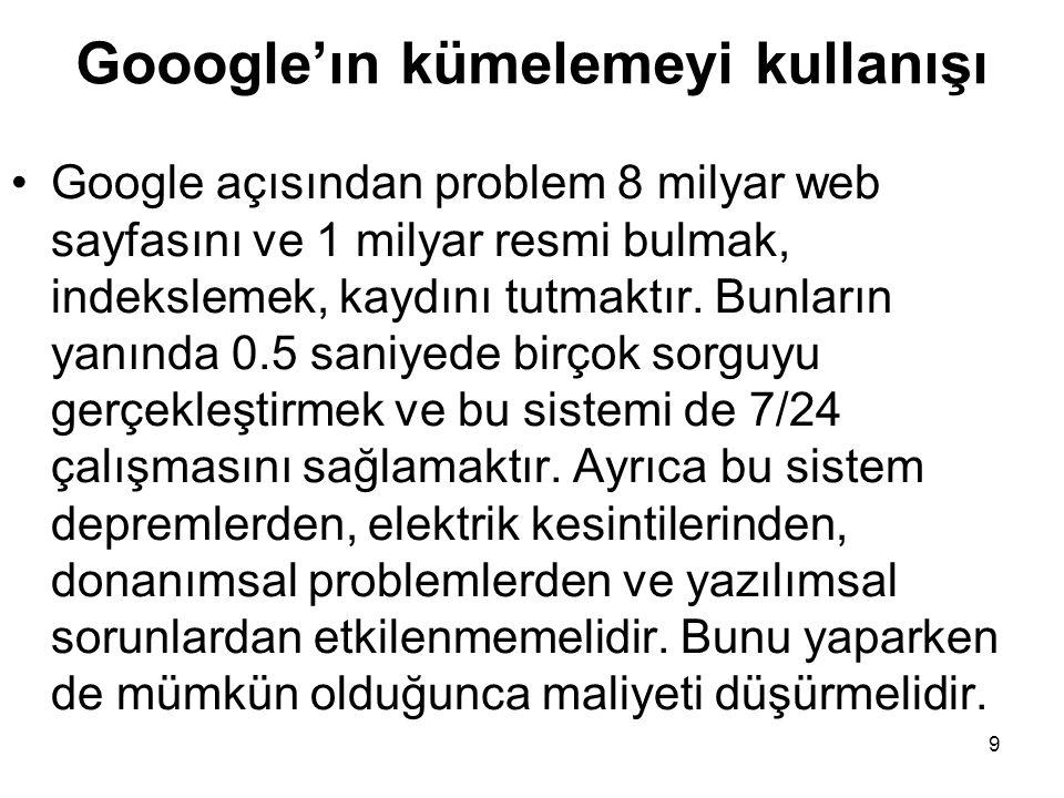 Gooogle'ın kümelemeyi kullanışı