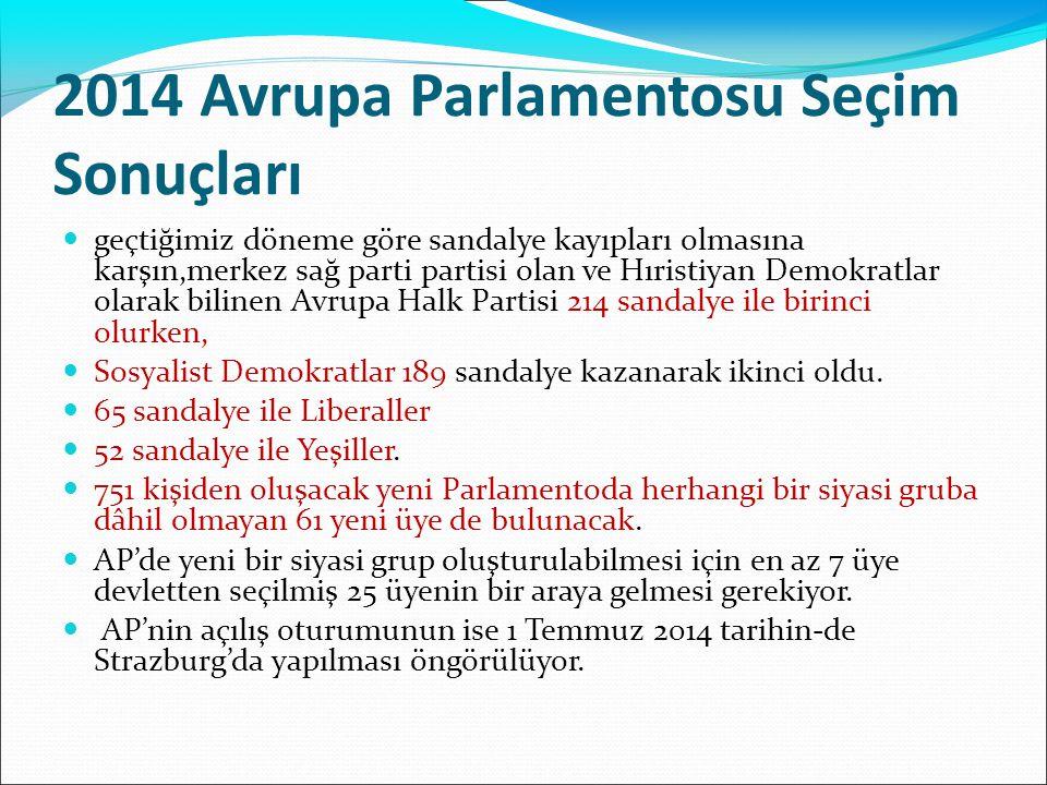 2014 Avrupa Parlamentosu Seçim Sonuçları