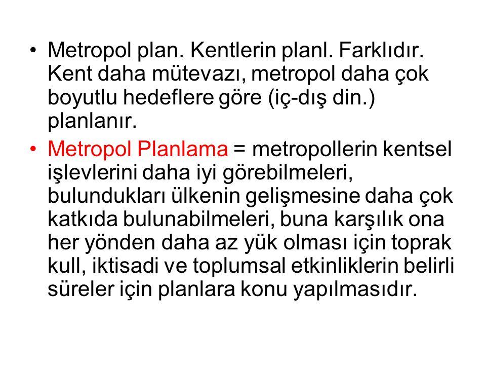 Metropol plan. Kentlerin planl. Farklıdır