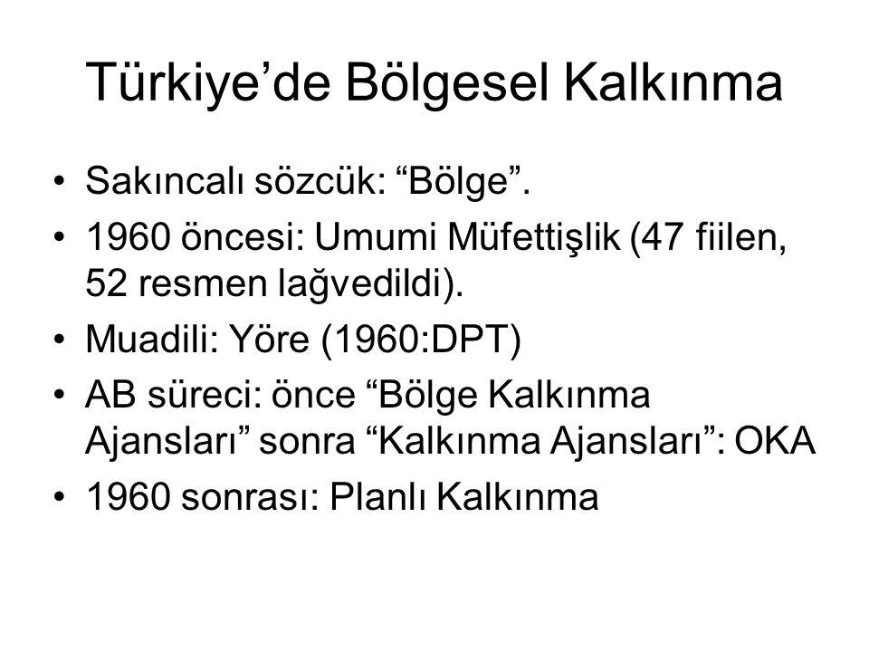 Türkiye'de Bölgesel Kalkınma