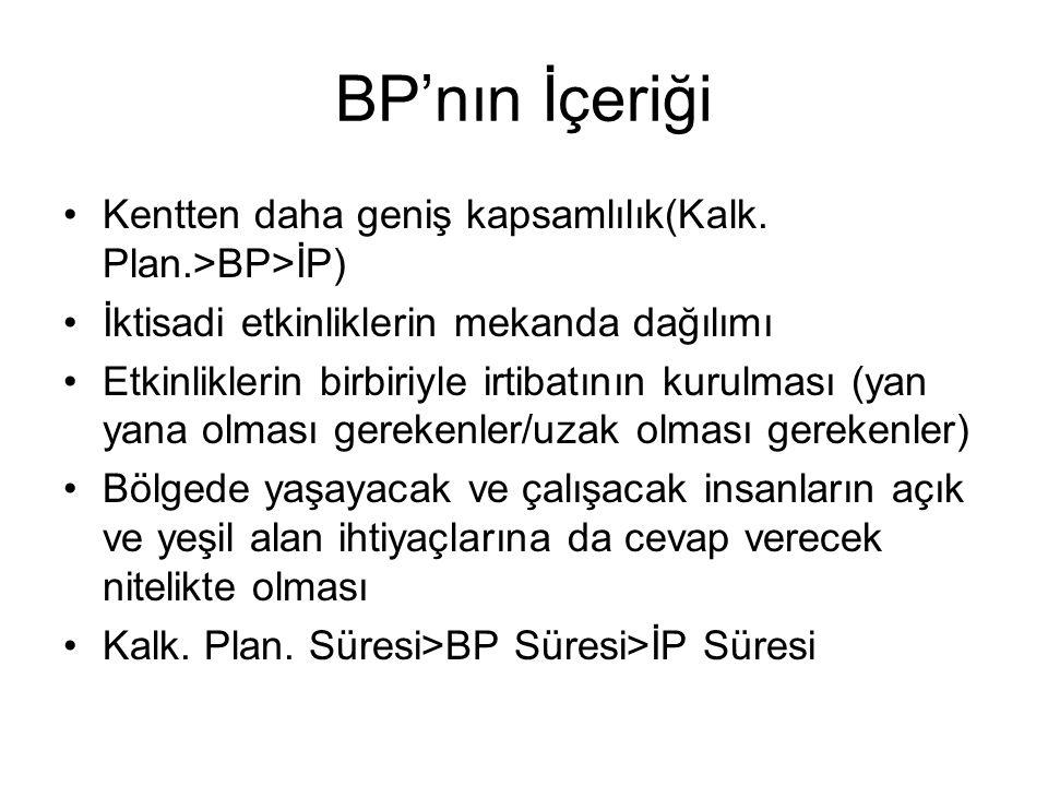 BP'nın İçeriği Kentten daha geniş kapsamlılık(Kalk. Plan.>BP>İP)