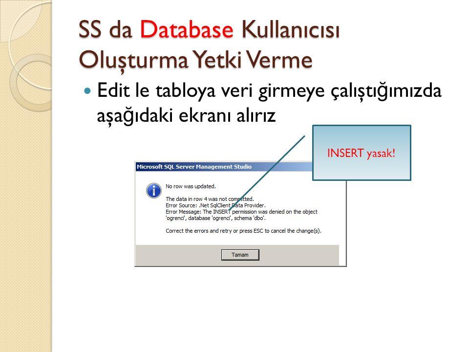 SS da Database Kullanıcısı Oluşturma Yetki Verme
