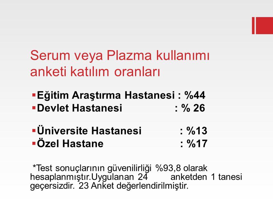 Serum veya Plazma kullanımı anketi katılım oranları