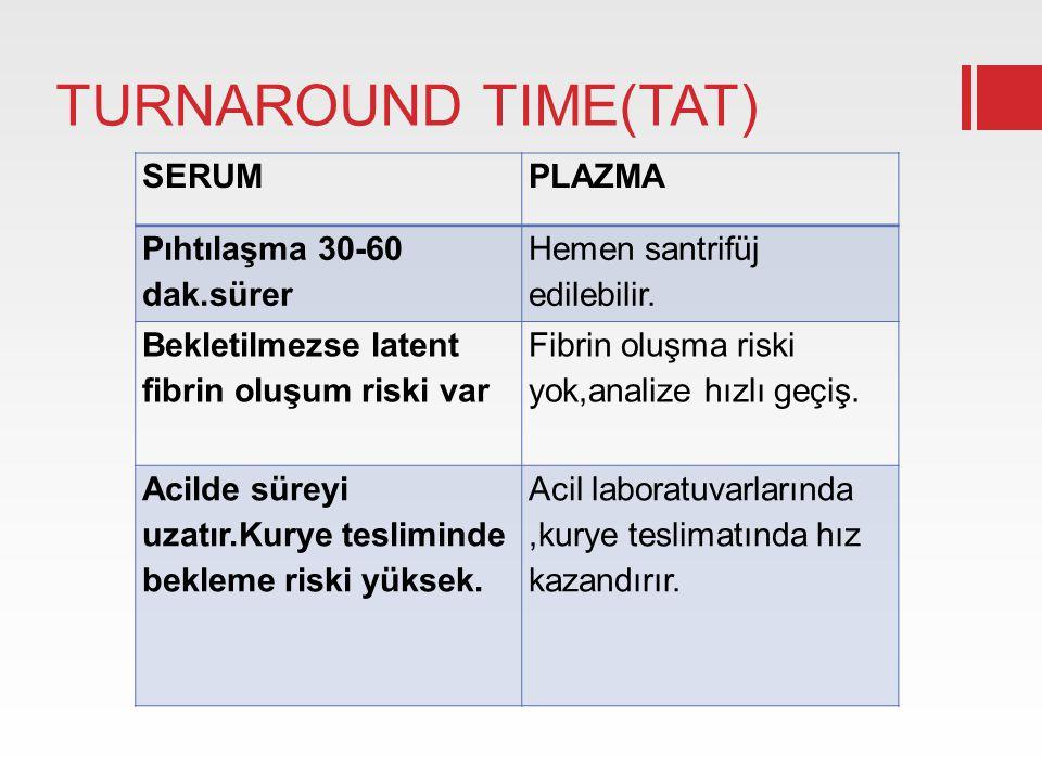 TURNAROUND TIME(TAT) SERUM PLAZMA Pıhtılaşma 30-60 dak.sürer
