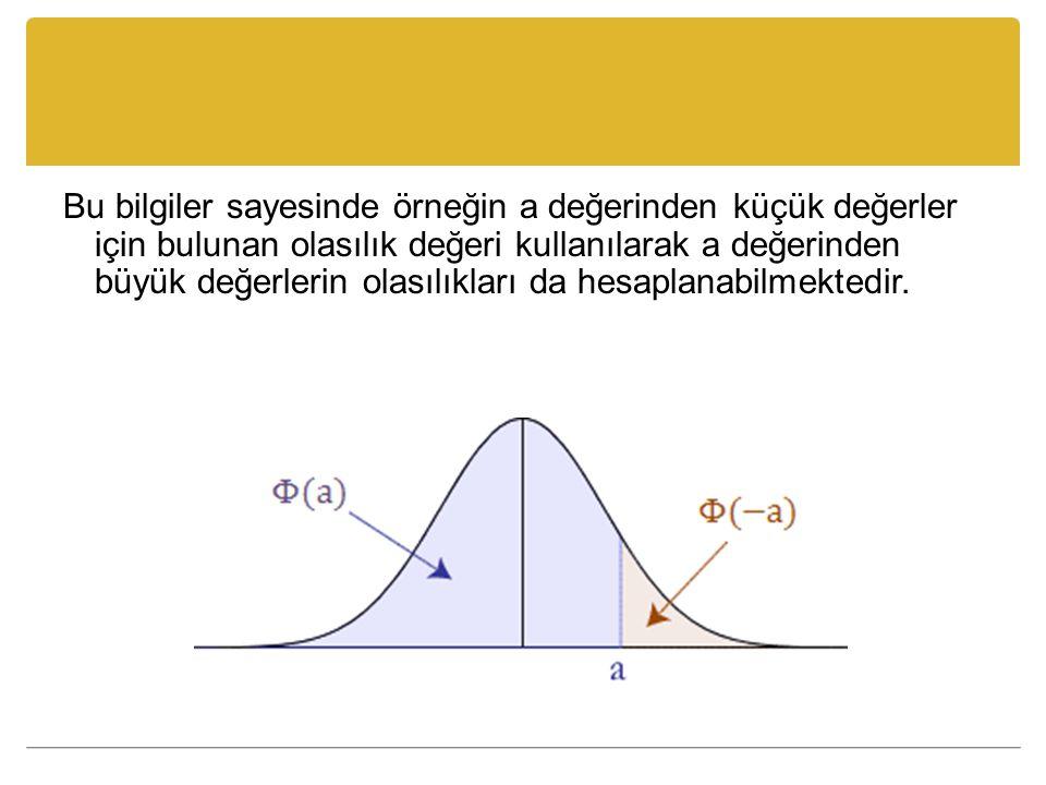 Bu bilgiler sayesinde örneğin a değerinden küçük değerler için bulunan olasılık değeri kullanılarak a değerinden büyük değerlerin olasılıkları da hesaplanabilmektedir.
