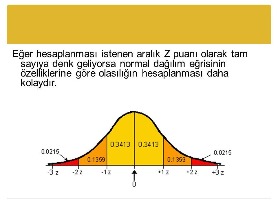 Eğer hesaplanması istenen aralık Z puanı olarak tam sayıya denk geliyorsa normal dağılım eğrisinin özelliklerine göre olasılığın hesaplanması daha kolaydır.