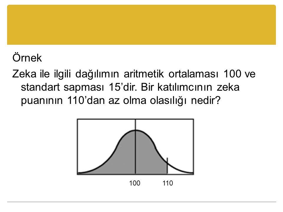 Örnek Zeka ile ilgili dağılımın aritmetik ortalaması 100 ve standart sapması 15'dir. Bir katılımcının zeka puanının 110'dan az olma olasılığı nedir