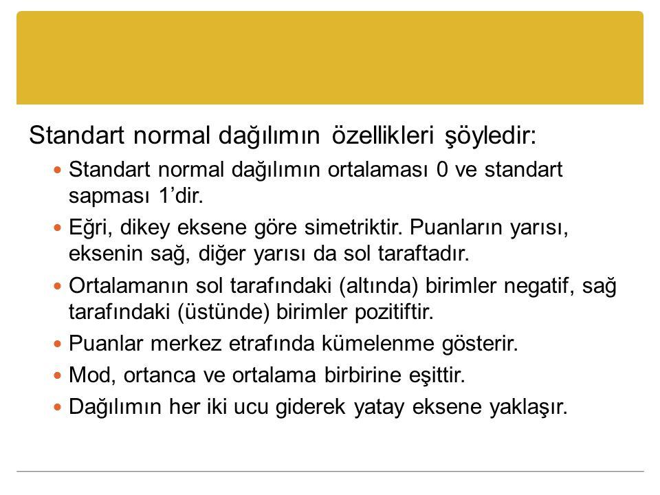 Standart normal dağılımın özellikleri şöyledir: