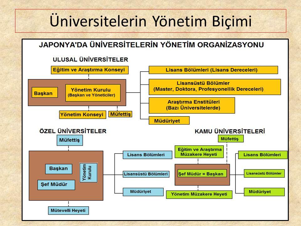 Üniversitelerin Yönetim Biçimi