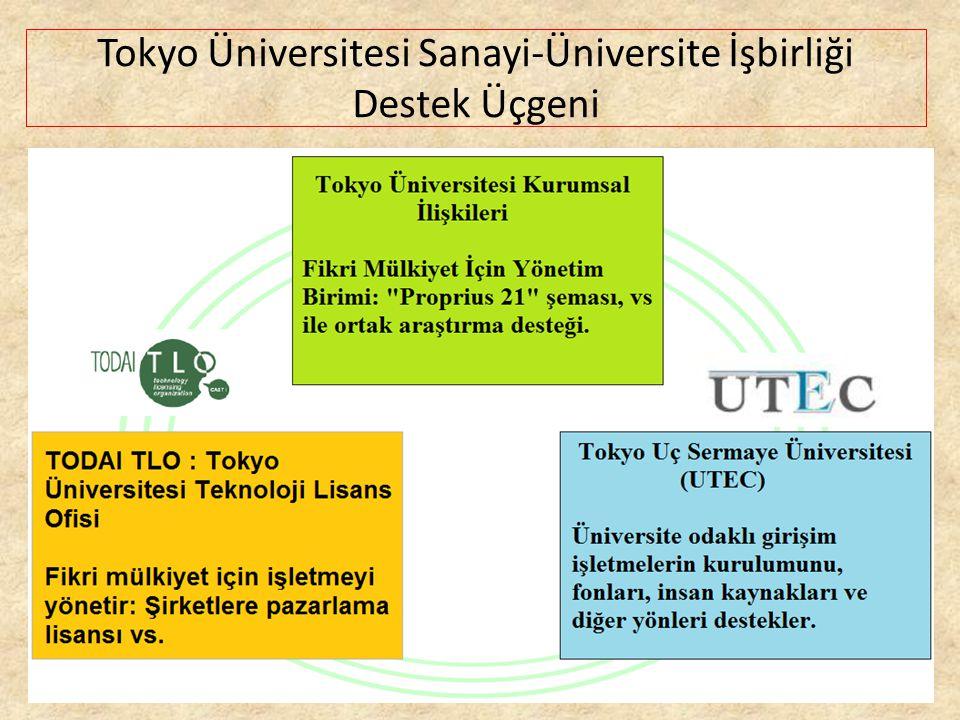 Tokyo Üniversitesi Sanayi-Üniversite İşbirliği Destek Üçgeni
