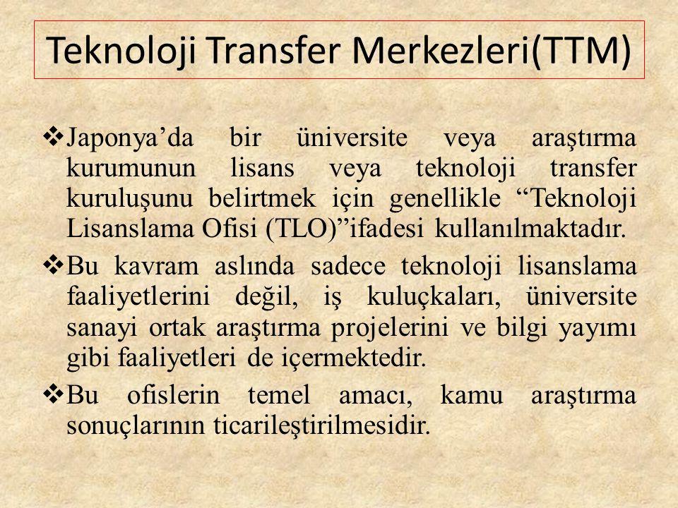 Teknoloji Transfer Merkezleri(TTM)