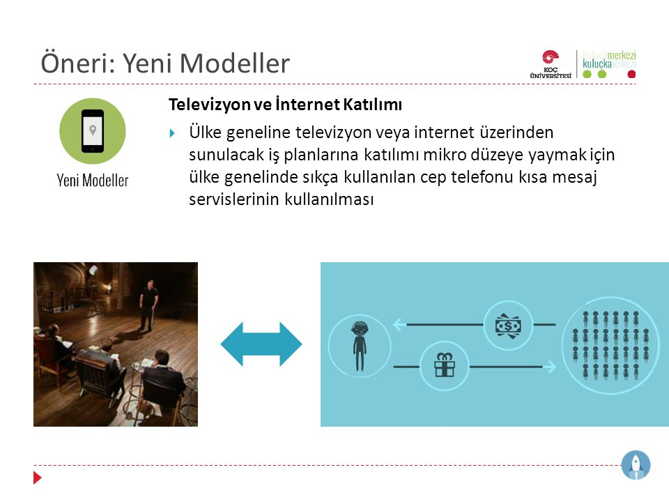 Öneri: Yeni Modeller Televizyon ve İnternet Katılımı