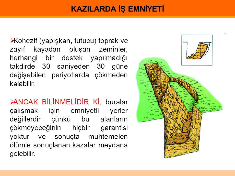 KAZILARDA İŞ EMNİYETİ