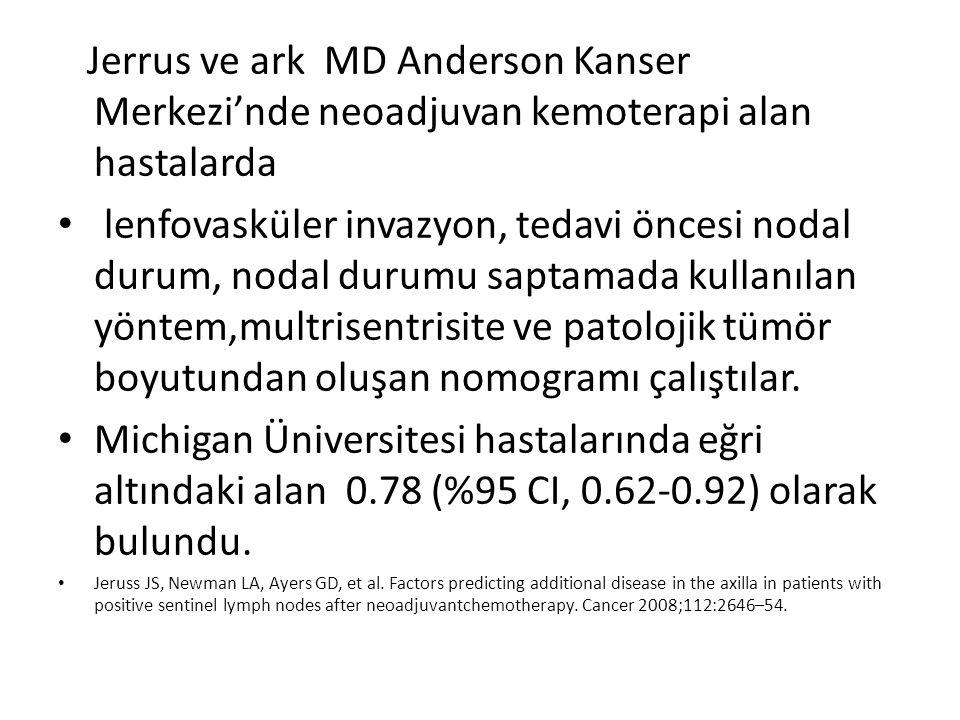 Jerrus ve ark MD Anderson Kanser Merkezi'nde neoadjuvan kemoterapi alan hastalarda