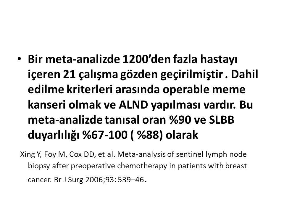 Bir meta-analizde 1200'den fazla hastayı içeren 21 çalışma gözden geçirilmiştir . Dahil edilme kriterleri arasında operable meme kanseri olmak ve ALND yapılması vardır. Bu meta-analizde tanısal oran %90 ve SLBB duyarlılığı %67-100 ( %88) olarak