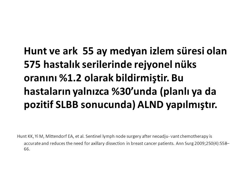 Hunt ve ark 55 ay medyan izlem süresi olan 575 hastalık serilerinde rejyonel nüks oranını %1.2 olarak bildirmiştir. Bu hastaların yalnızca %30'unda (planlı ya da pozitif SLBB sonucunda) ALND yapılmıştır.