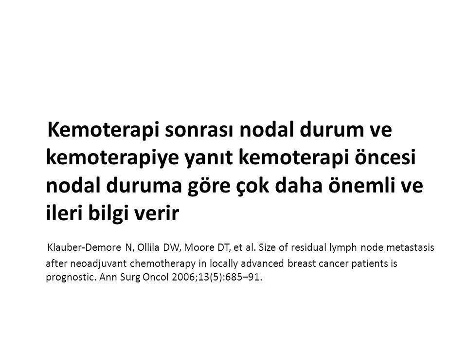 Kemoterapi sonrası nodal durum ve kemoterapiye yanıt kemoterapi öncesi nodal duruma göre çok daha önemli ve ileri bilgi verir Klauber-Demore N, Ollila DW, Moore DT, et al.