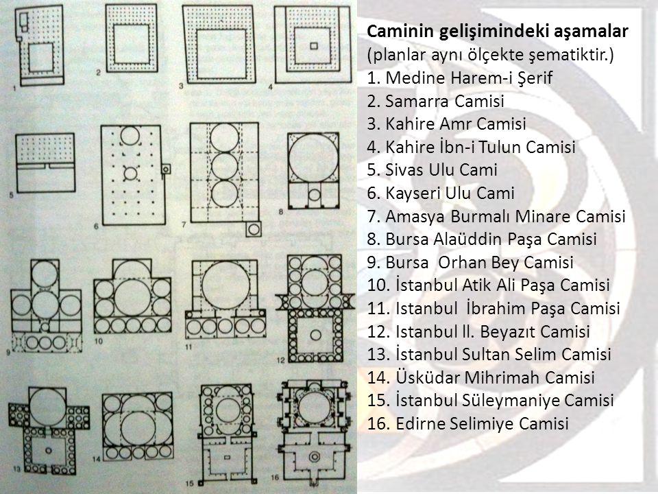 Caminin gelişimindeki aşamalar (planlar aynı ölçekte şematiktir.)