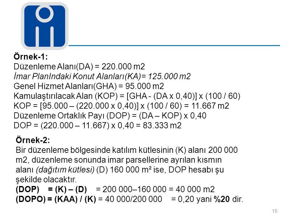 Örnek-1: Düzenleme Alanı(DA) = 220.000 m2. İmar PlanIndaki Konut Alanları(KA)= 125.000 m2. Genel Hizmet Alanları(GHA) = 95.000 m2.