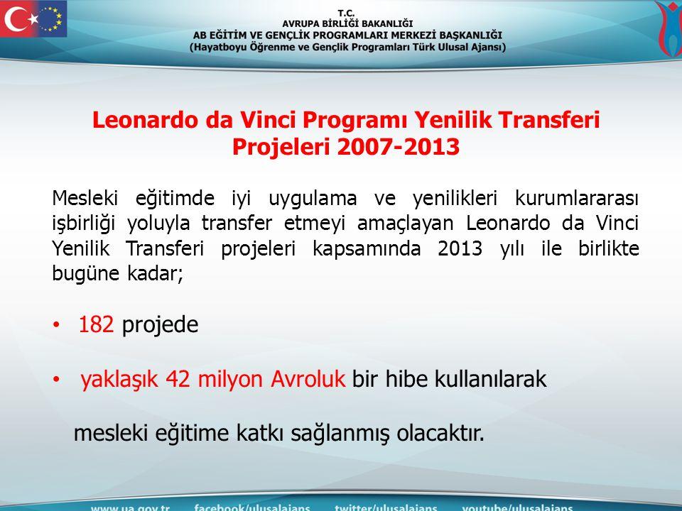 Leonardo da Vinci Programı Yenilik Transferi Projeleri 2007-2013