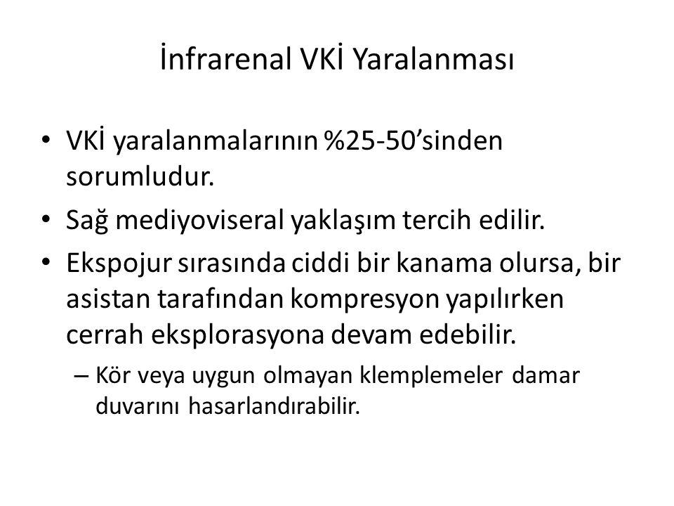 İnfrarenal VKİ Yaralanması