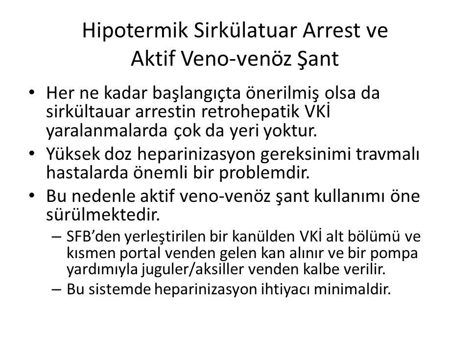 Hipotermik Sirkülatuar Arrest ve Aktif Veno-venöz Şant