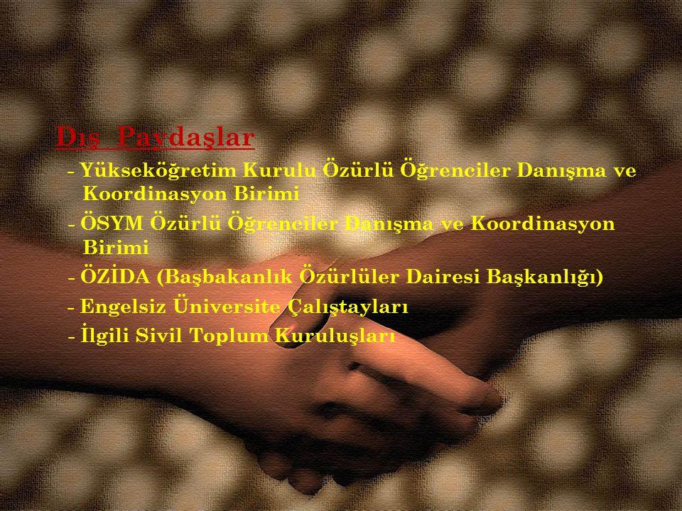 Dış Paydaşlar - Yükseköğretim Kurulu Özürlü Öğrenciler Danışma ve Koordinasyon Birimi.