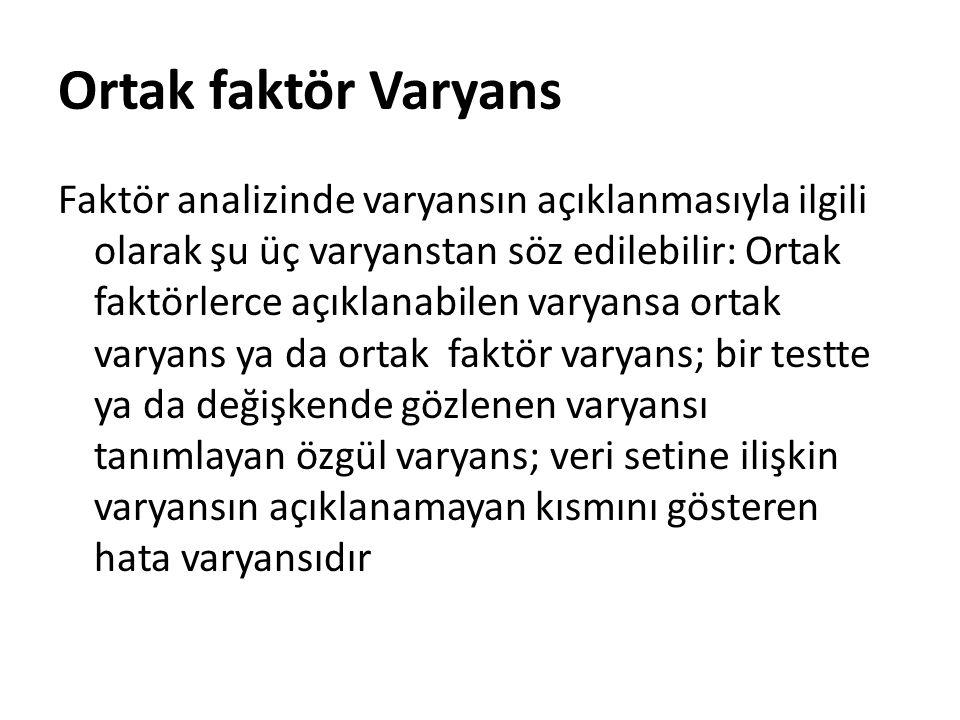 Ortak faktör Varyans