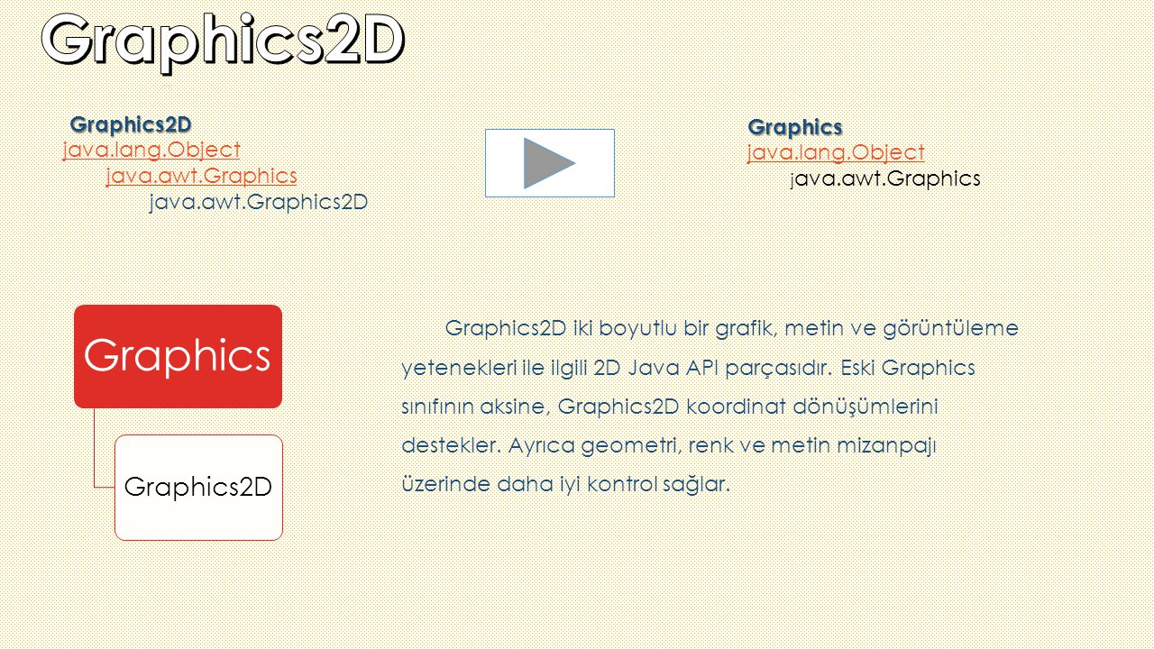 Graphics2D Graphics Graphics2D Graphics2D Graphics java.lang.Object