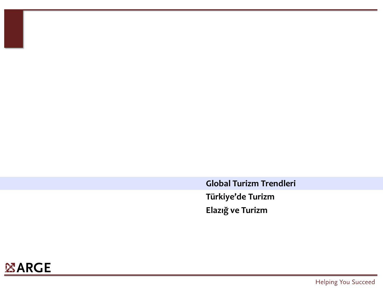 1990 yılında 439 milyon olan global turist sayısı 2012 yılında ilk kez 1 milyar seviyesini geçmiştir.