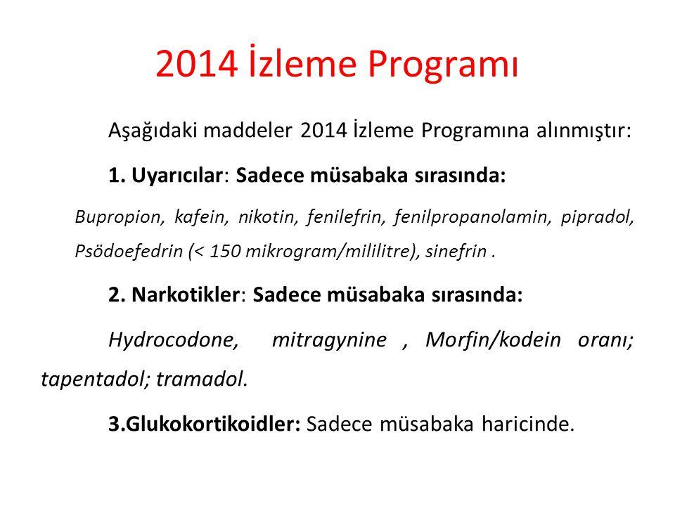 2014 İzleme Programı Aşağıdaki maddeler 2014 İzleme Programına alınmıştır: 1. Uyarıcılar: Sadece müsabaka sırasında: