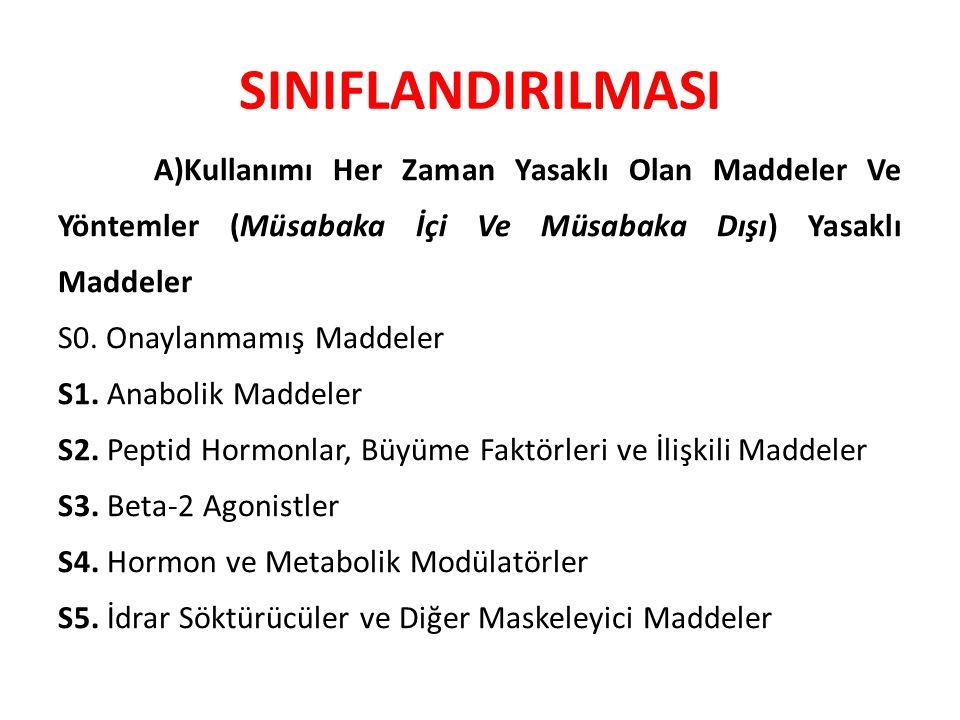 SINIFLANDIRILMASI S0. Onaylanmamış Maddeler S1. Anabolik Maddeler
