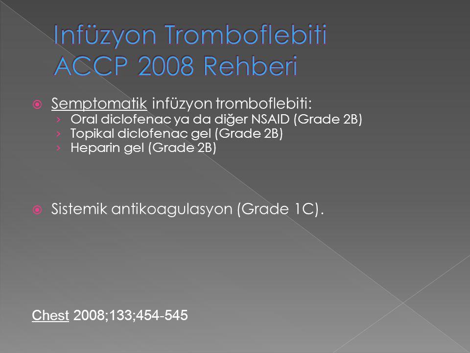 Infüzyon Tromboflebiti ACCP 2008 Rehberi
