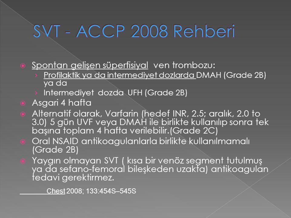 SVT - ACCP 2008 Rehberi Spontan gelişen süperfisiyal ven trombozu: