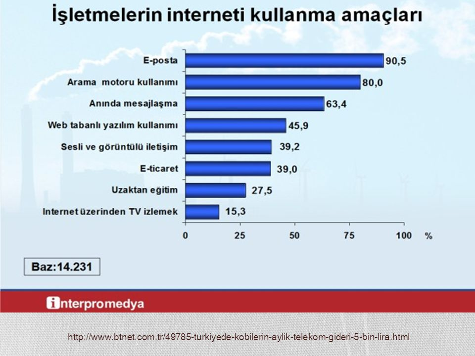 http://www.btnet.com.tr/49785-turkiyede-kobilerin-aylik-telekom-gideri-5-bin-lira.html