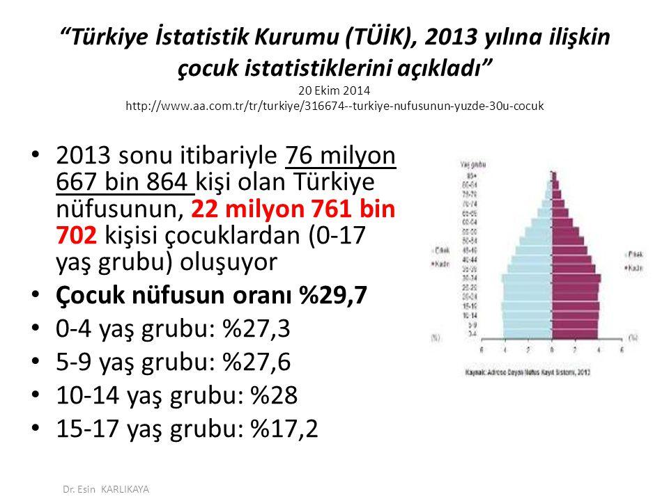 Türkiye İstatistik Kurumu (TÜİK), 2013 yılına ilişkin çocuk istatistiklerini açıkladı 20 Ekim 2014 http://www.aa.com.tr/tr/turkiye/316674--turkiye-nufusunun-yuzde-30u-cocuk
