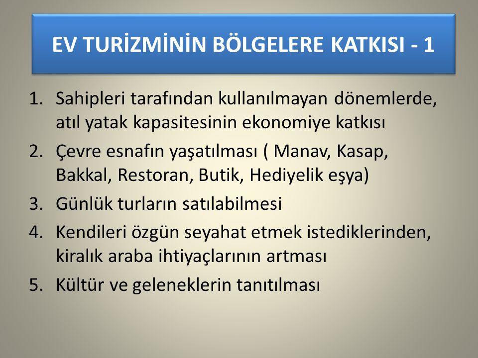 EV TURİZMİNİN BÖLGELERE KATKISI - 1