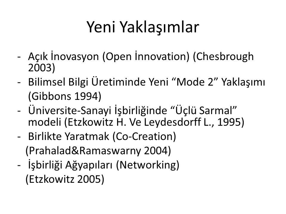 Yeni Yaklaşımlar Açık İnovasyon (Open İnnovation) (Chesbrough 2003)