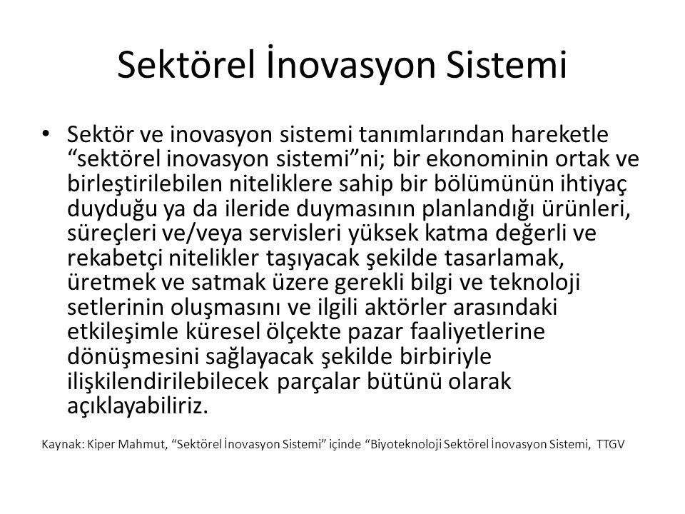 Sektörel İnovasyon Sistemi