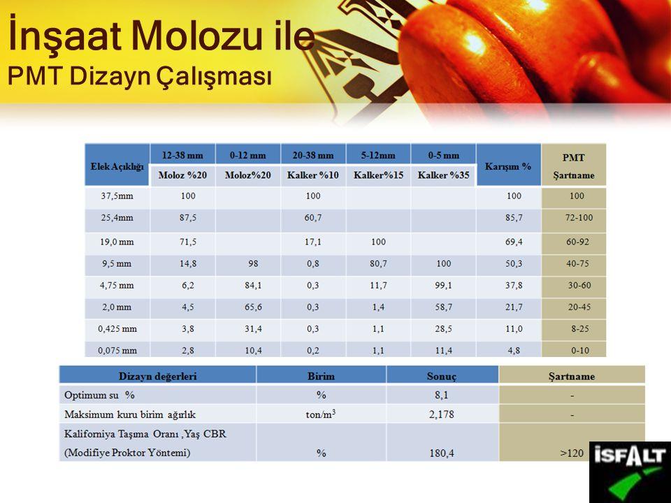 İnşaat Molozu ile PMT Dizayn Çalışması